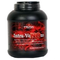 Peak Intravenous 1125 g